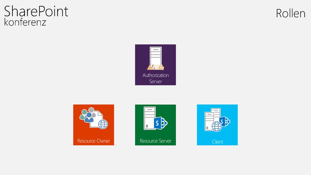 Resource Owner Authorization Server Resource Se...