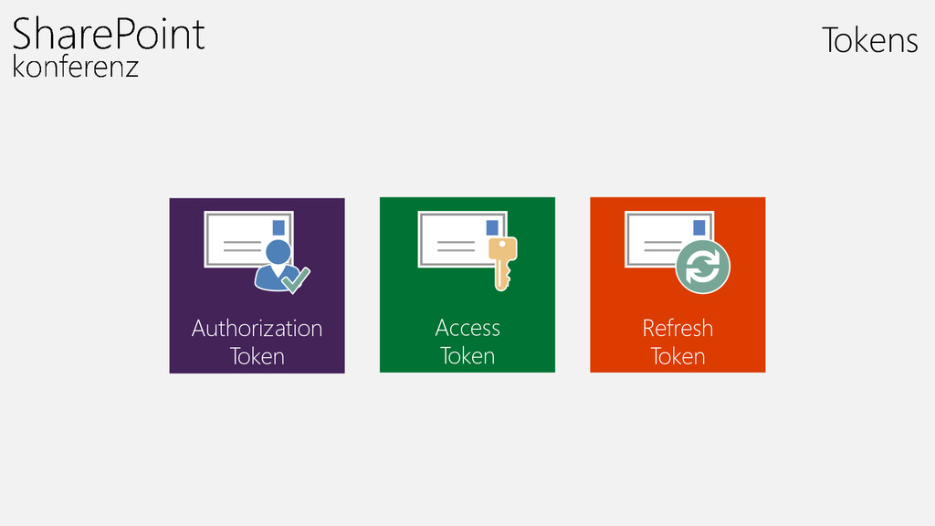 Authorization Token Access Token Refresh Token ...