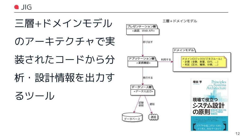 JIG 三層+ドメインモデル のアーキテクチャで実 装されたコードから分 析・設計情報を出力す...