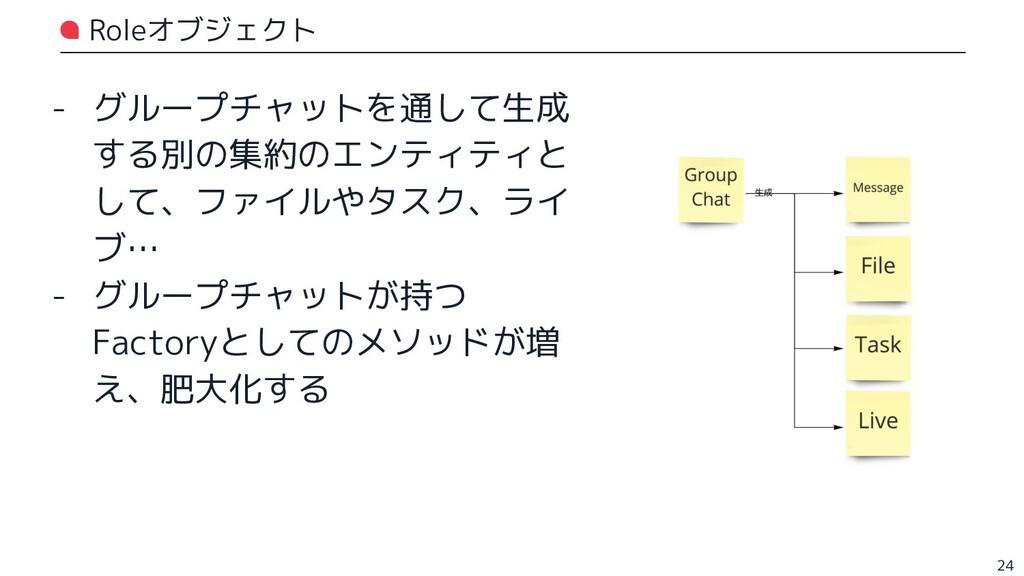 Roleオブジェクト 24 - グループチャットを通して生成 する別の集約のエンティティと し...