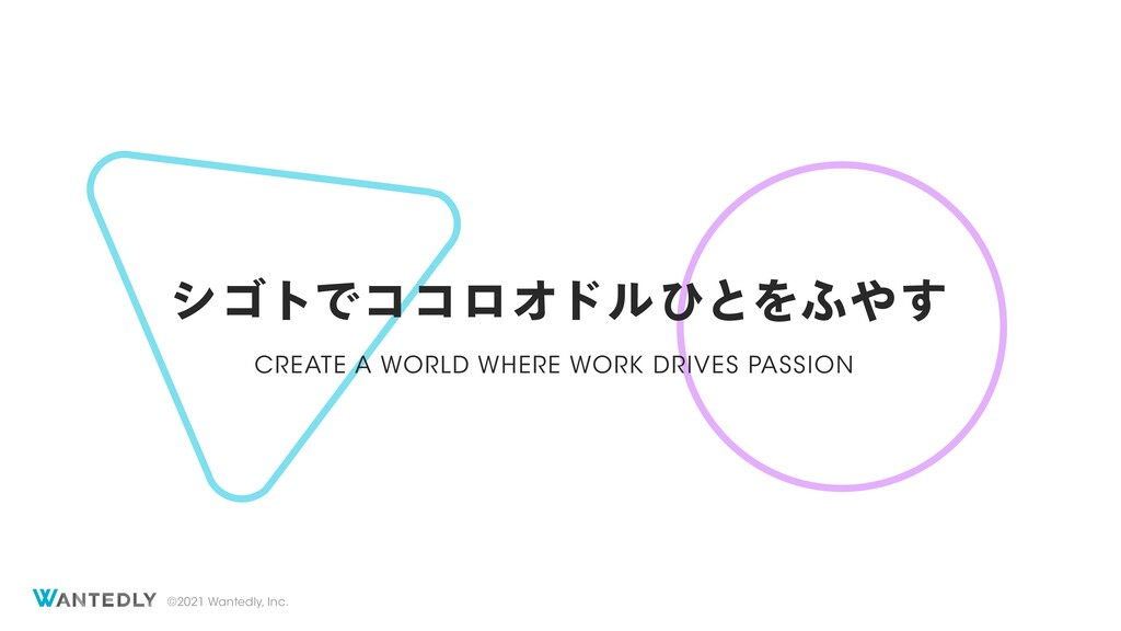 ©2021 Wantedly, Inc. CREATE A WORLD WHERE WORK ...