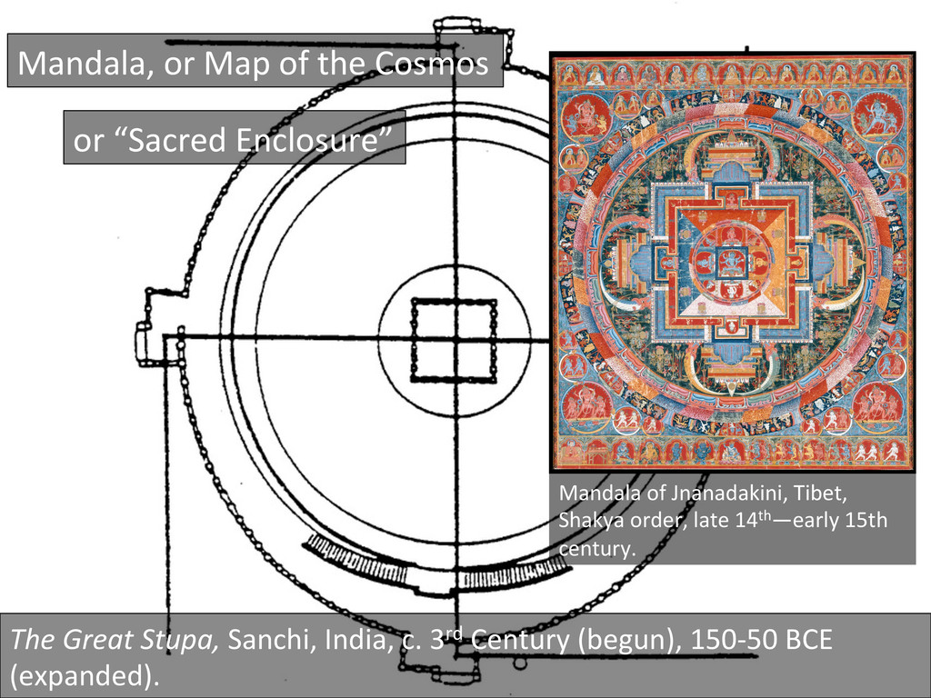 Mandala, or Map of the Cosmos ...