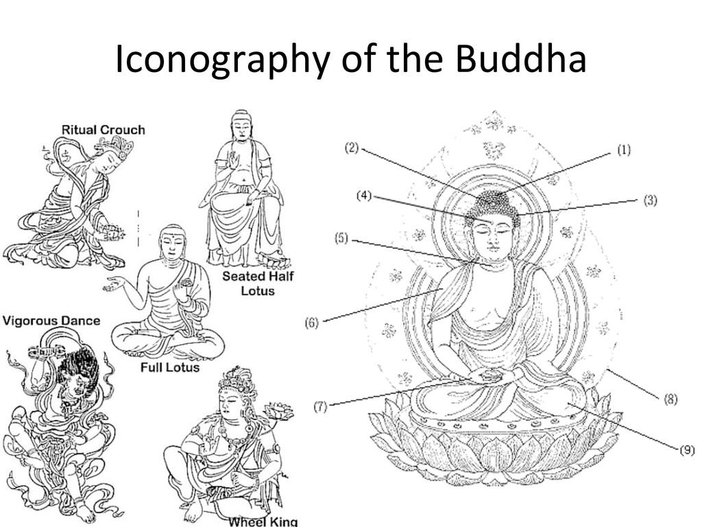 Iconography of the Buddha