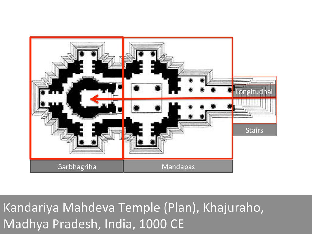 Longitudnal  Kandariya Mahdeva Temple...