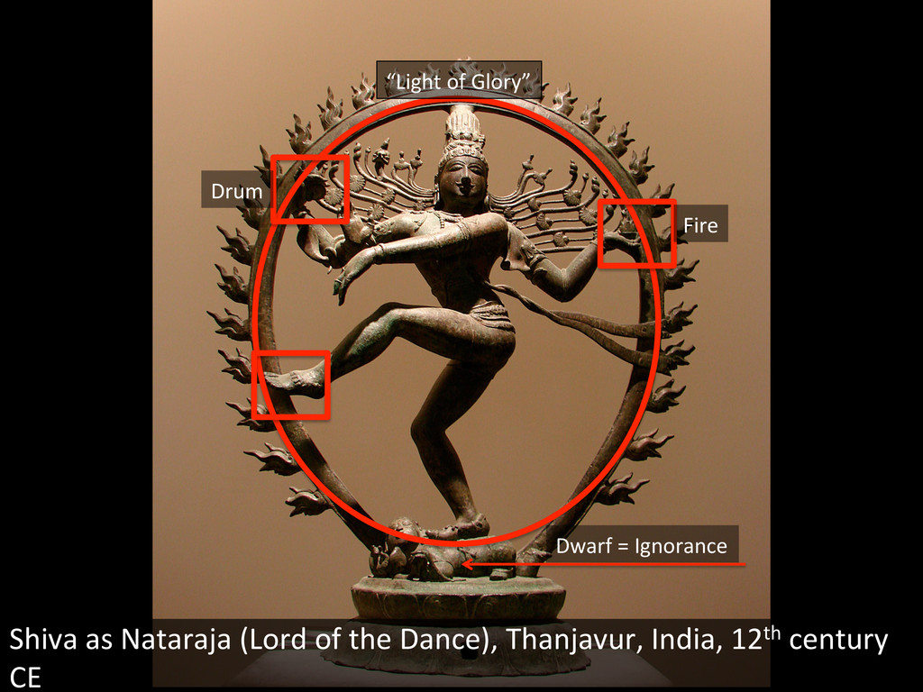 Shiva as Nataraja (Lord of the...