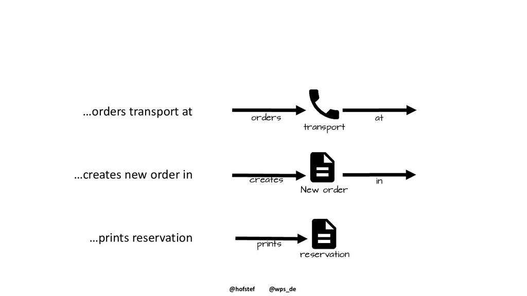 @hofstef @wps_de …orders transport at …creates ...