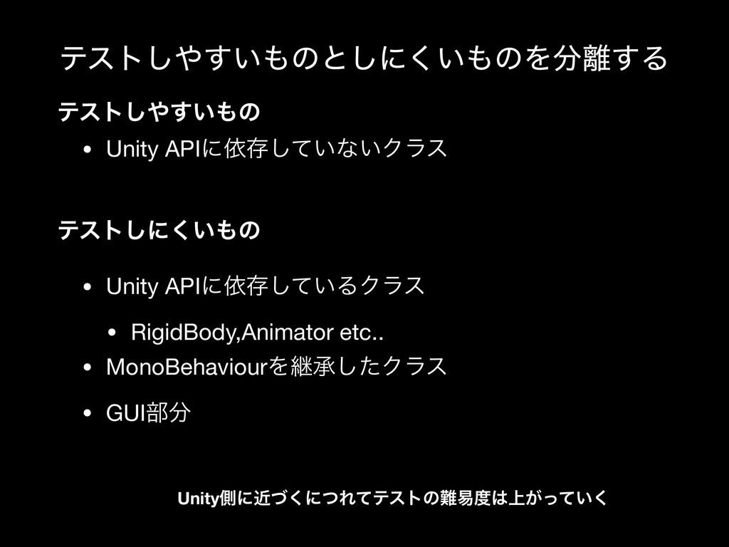 ςετ͍͢͠ͷͱ͠ʹ͍͘ͷΛ͢Δ • Unity APIʹґଘ͍ͯ͠ͳ͍Ϋϥε  •...