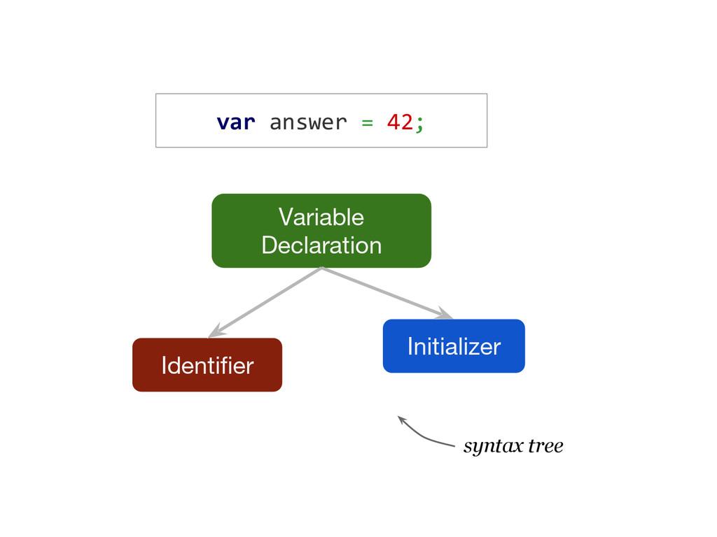 var answer = 42; Variable Declaration Initializ...