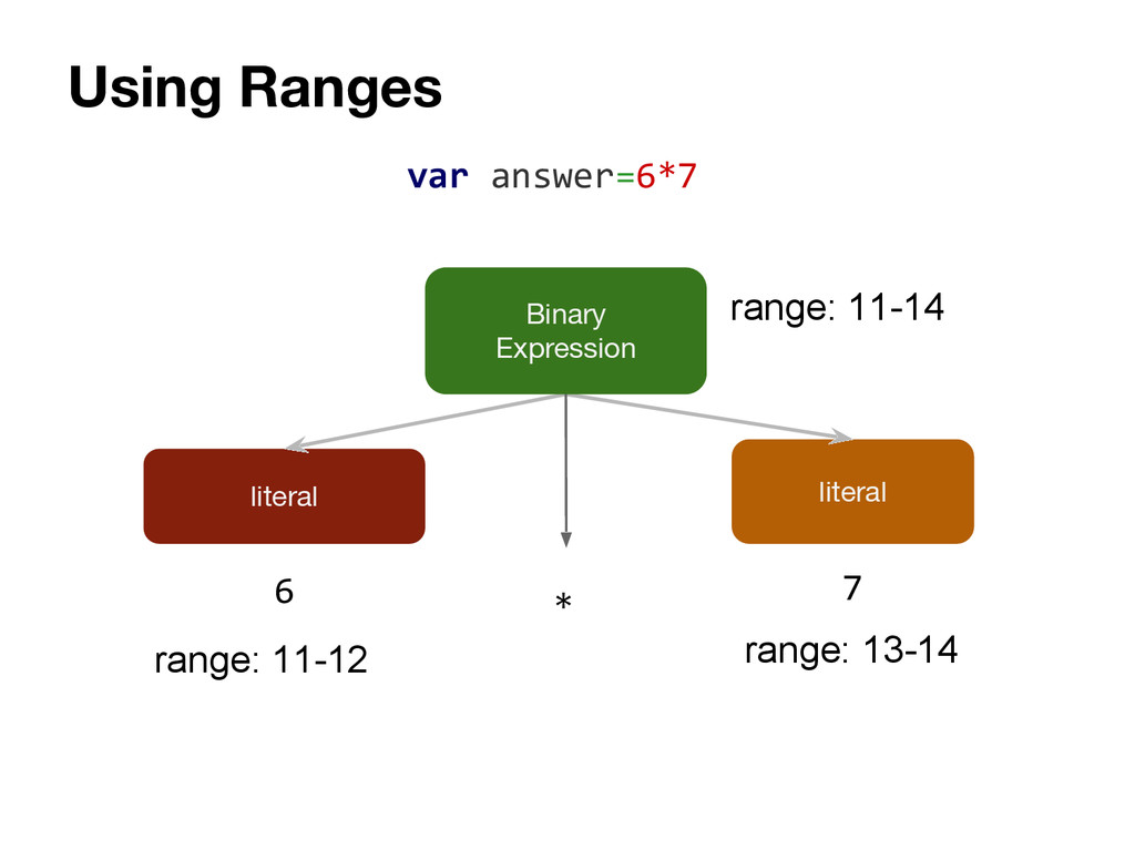 Using Ranges literal literal 6 7 var answer=6*7...