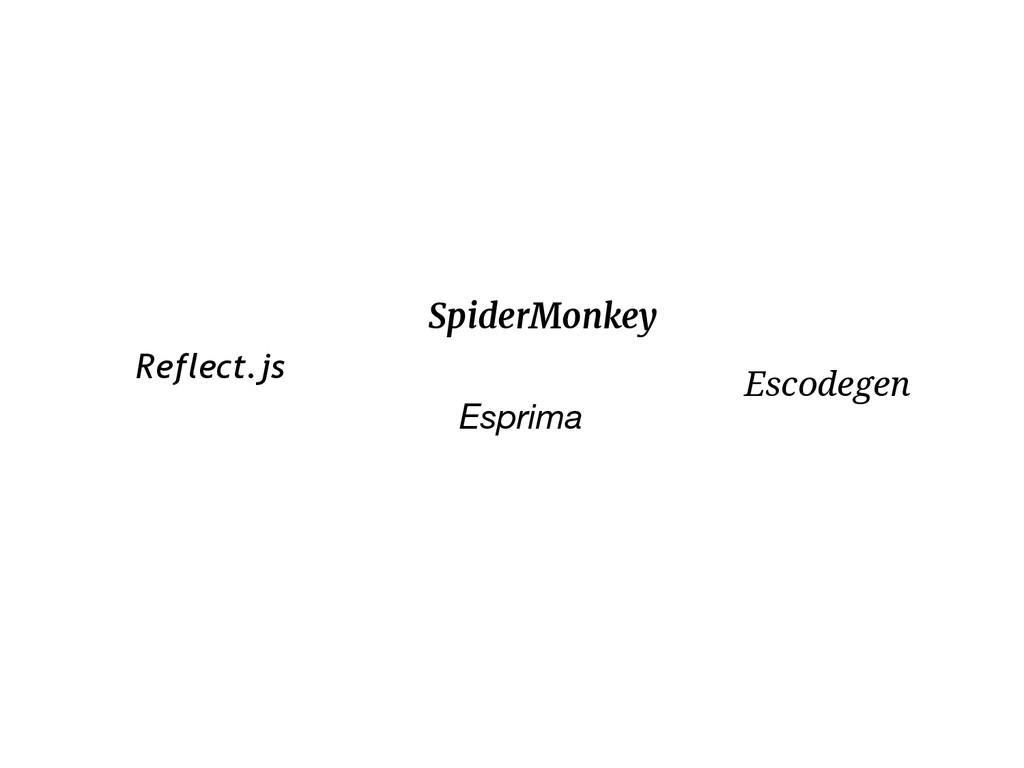 SpiderMonkey Reflect.js Escodegen Esprima
