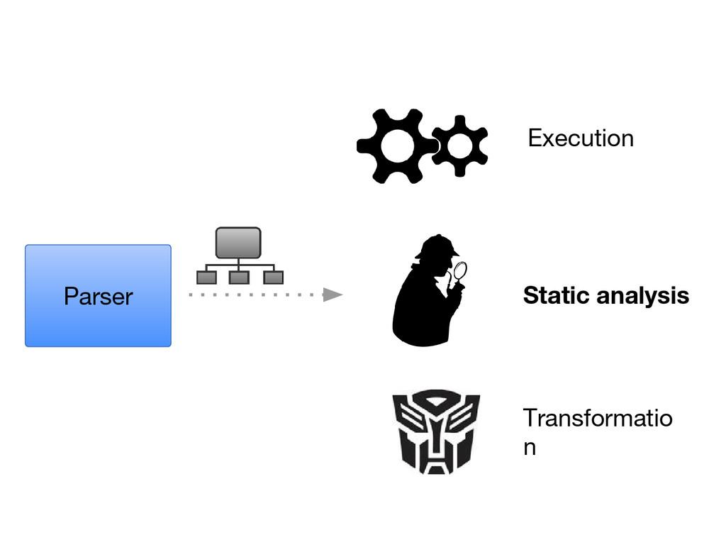 Parser Execution Static analysis Transformatio n