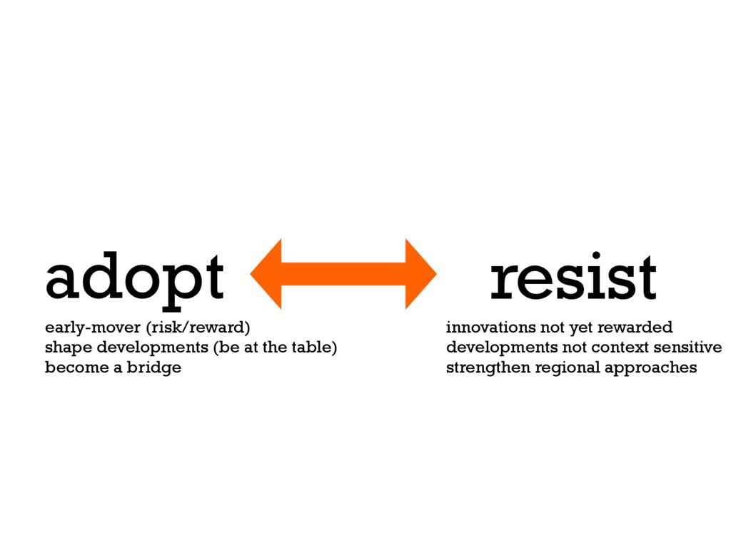adopt resist early-mover (risk/reward) shape de...
