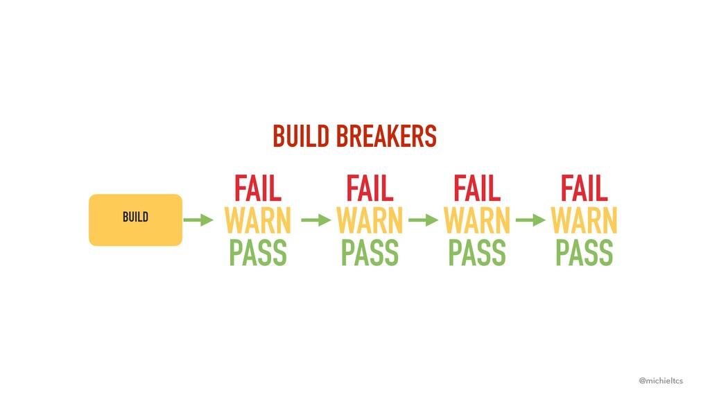 @michieltcs BUILD BUILD BREAKERS WARN PASS FAIL...