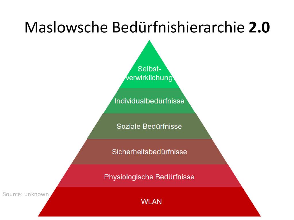 Source: unknown Maslowsche Bedürfnishierarchie ...