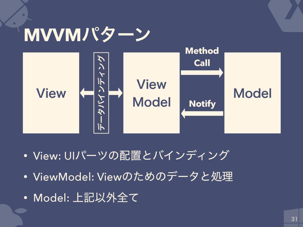 MVVMύλʔϯ • View: UIύʔπͷஔͱόΠϯσΟϯά • ViewModel: ...