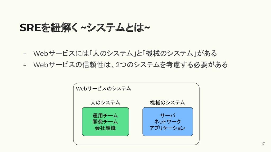 17 - Webサービスには「人のシステム」と「機械のシステム」がある - Webサービスの信...