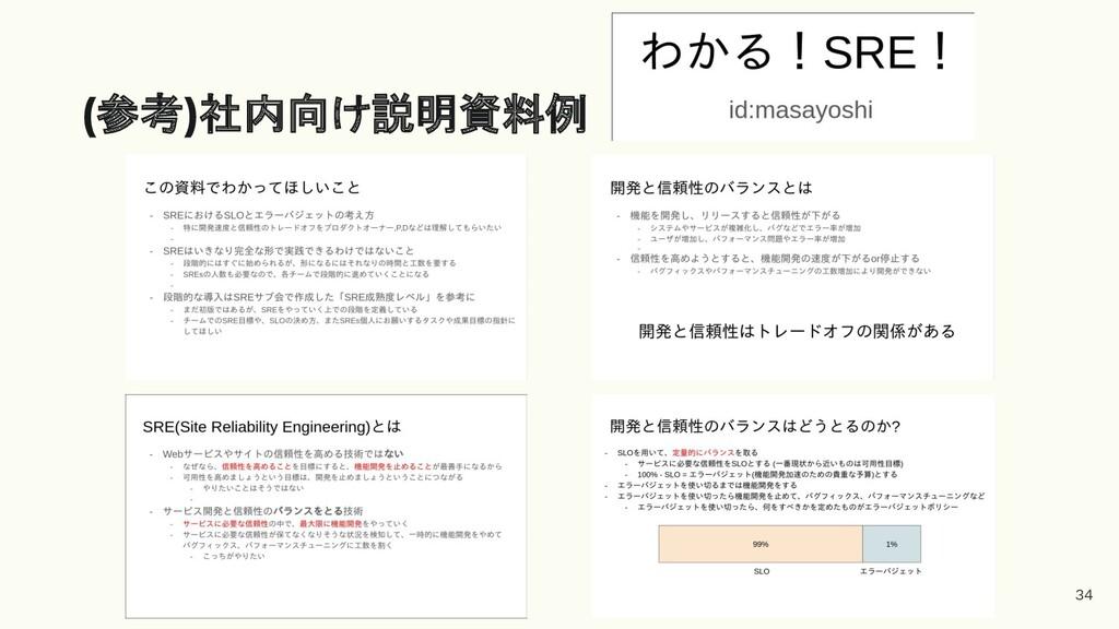 34 (参考)社内向け説明資料例