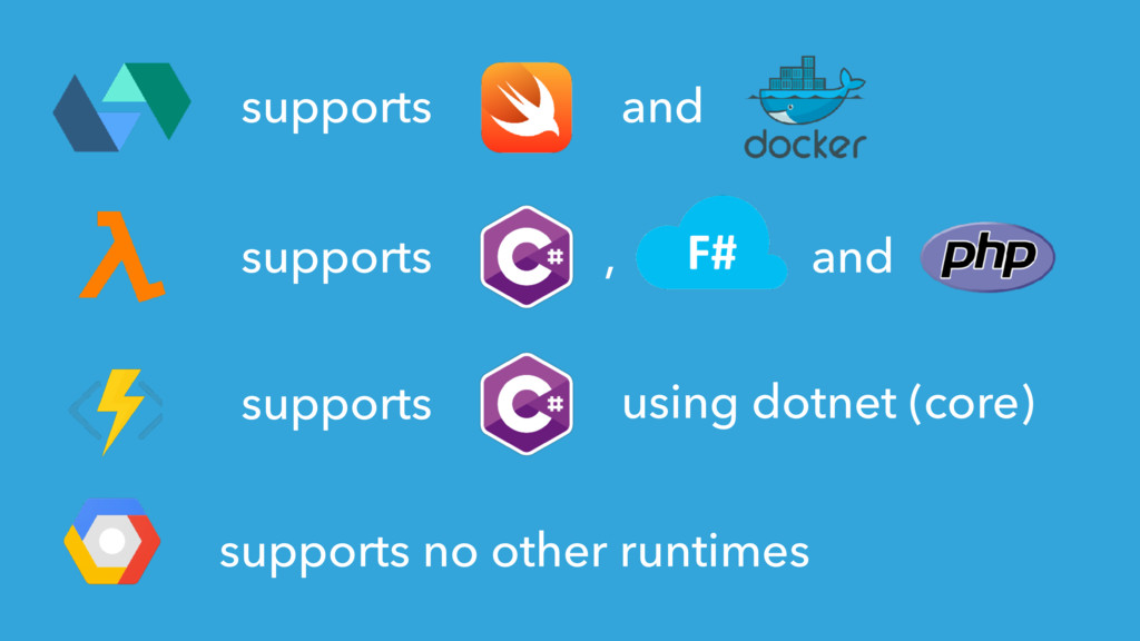 supports and supports supports no other runtime...