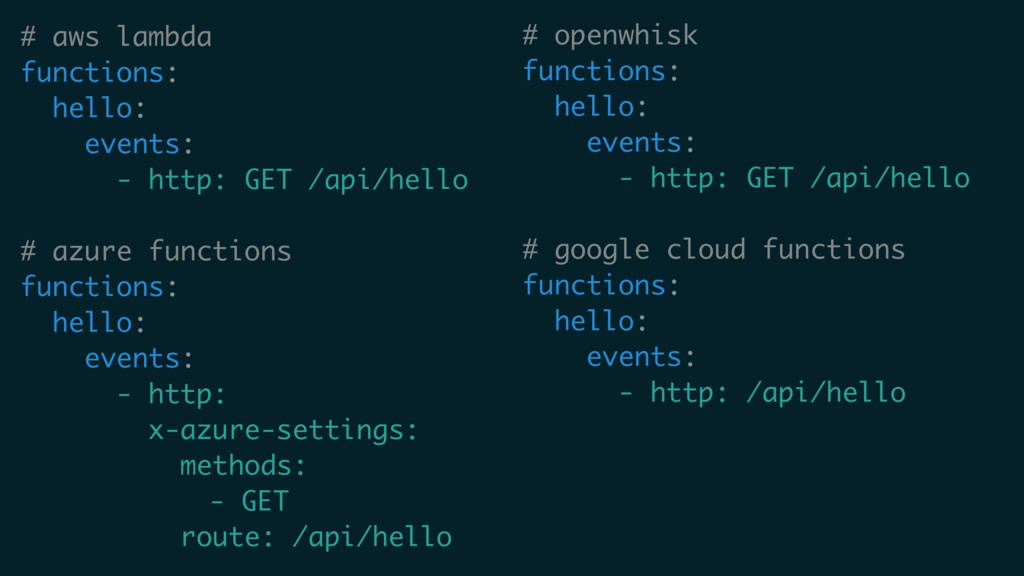 # aws lambda functions: hello: events: - http: ...