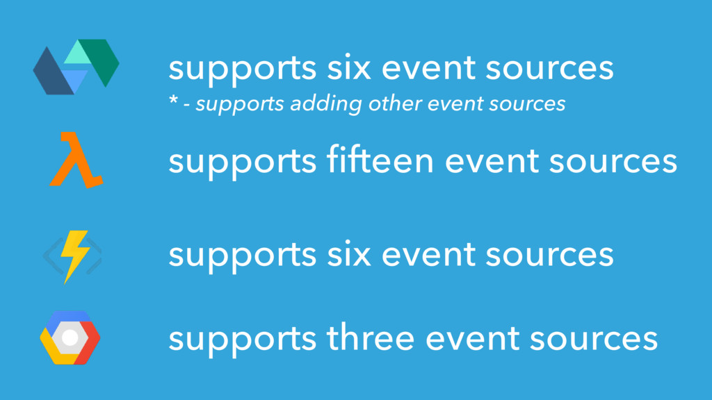 supports six event sources supports fifteen even...