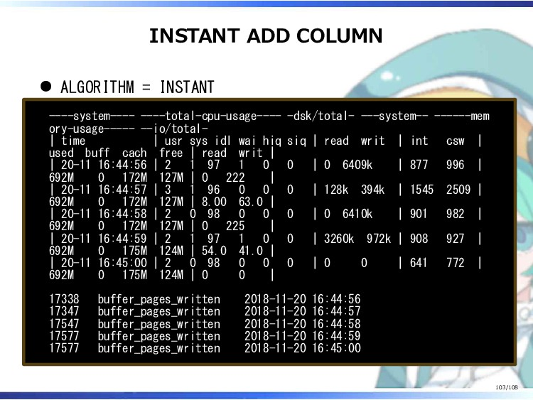 INSTANT ADD COLUMN ALGORITHM = INSTANT ----syst...