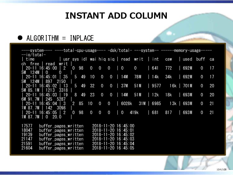 INSTANT ADD COLUMN ALGORITHM = INPLACE ----syst...