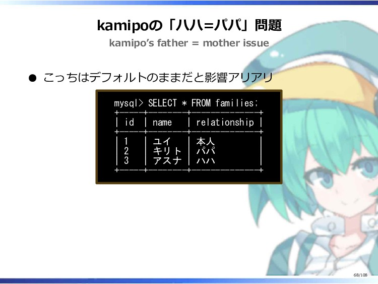 kamipoの「ハハ=パパ」問題 kamipo's father = mother issue...