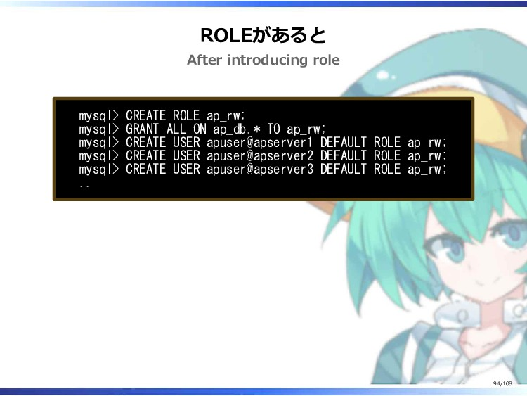 ROLEがあると After introducing role mysql> CREATE R...
