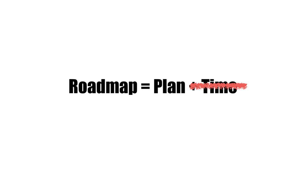 Roadmap = Plan + Time