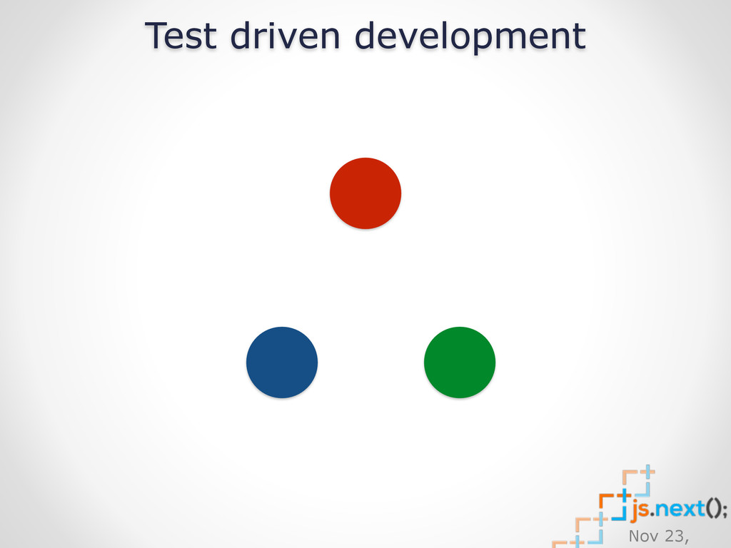 Nov 23, Test driven development