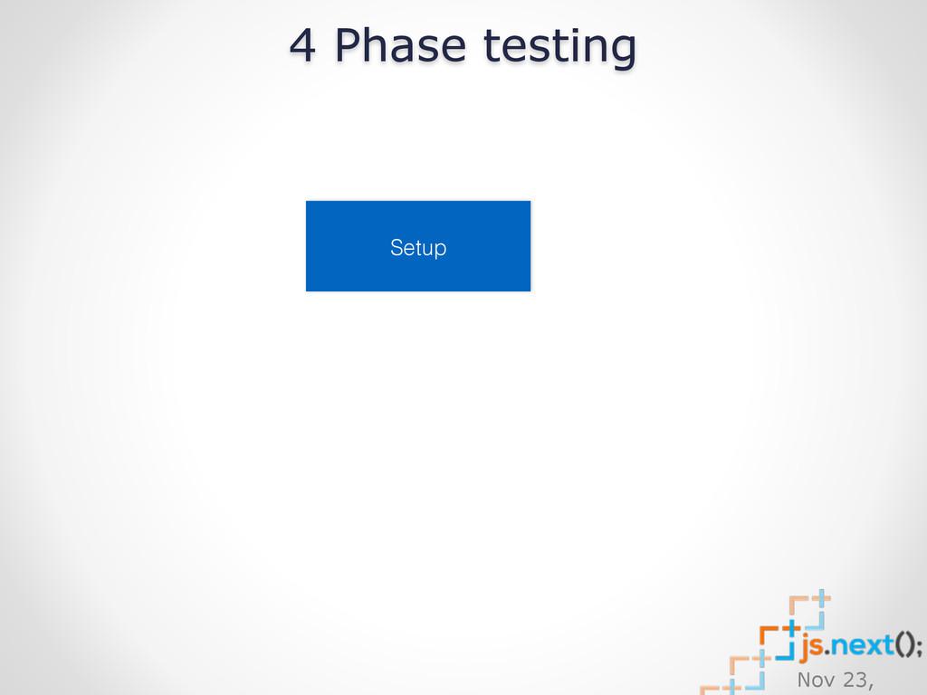 Nov 23, Setup 4 Phase testing