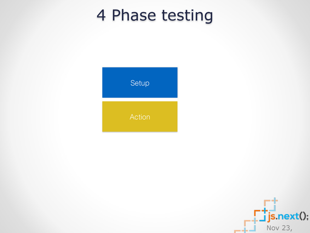 Nov 23, Setup Action 4 Phase testing