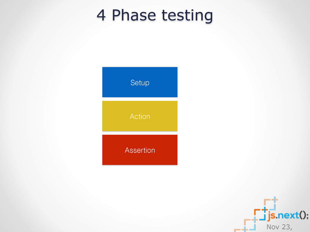 Nov 23, Setup Action Assertion 4 Phase testing