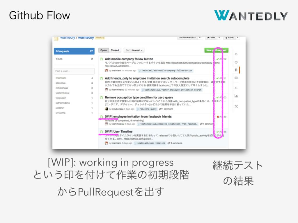 ܧଓςετ ͷ݁Ռ [WIP]: working in progress ͱ͍͏ҹΛ͚ͯ࡞ۀ...