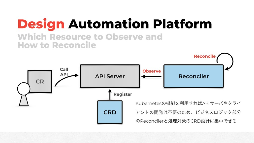 Design Automation Platform Which Resource to Ob...