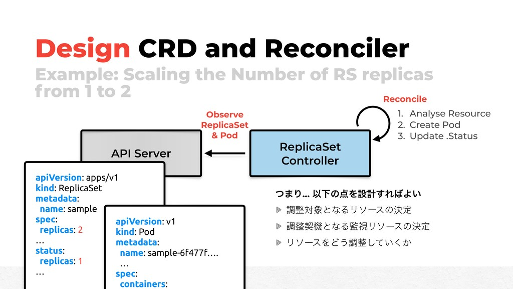 Design CRD and Reconciler Example: Scaling the ...