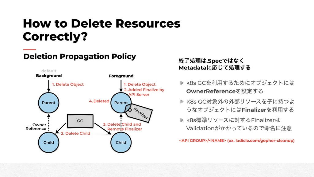 Deletion Propagation Policy How to Delete Resou...