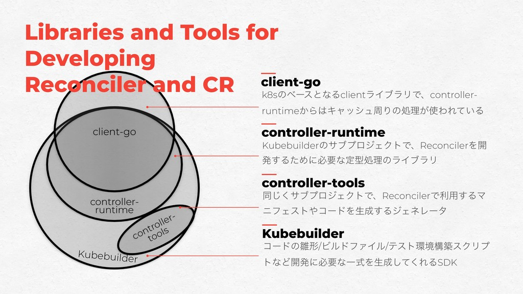 controller- runtime client-go controller- tools...