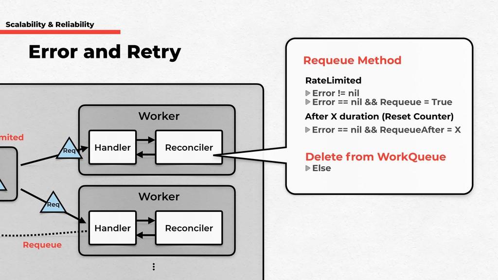 Error and Retry Scalability & Reliability Worke...