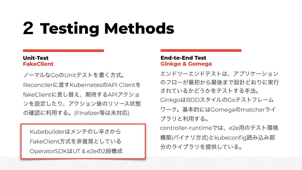End-to-End Test Ginkgo & Gomega Unit-Test FakeC...