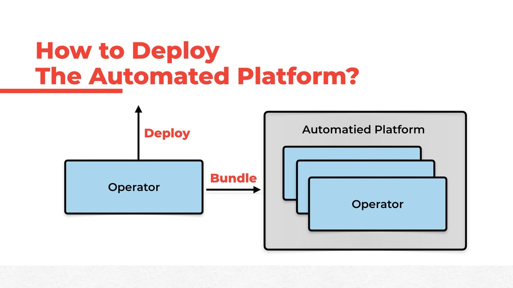 How to Deploy The Automated Platform? Operator ...