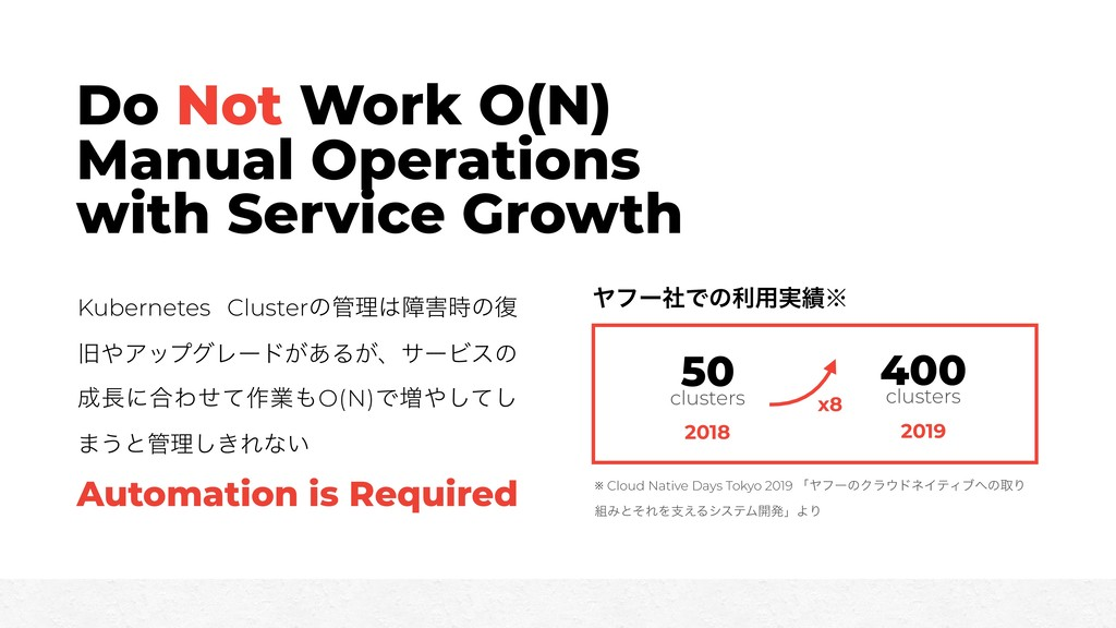 50 clusters 2018 Do Not Work O(N) Manual Operat...