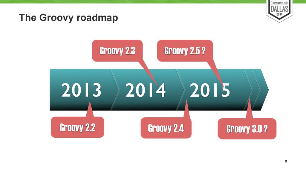 The Groovy roadmap 6 2015 2014 2013 Groovy 2.3 ...