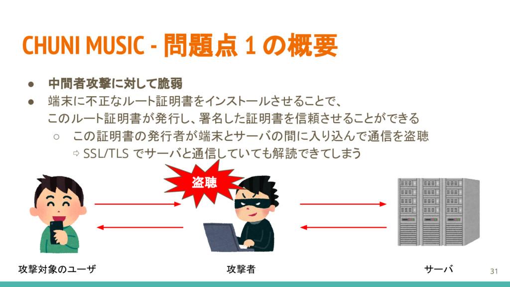 CHUNI MUSIC - 問題点 1 の概要 ● 中間者攻撃に対して脆弱 ● 端末に不正なル...