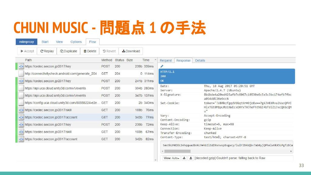 CHUNI MUSIC - 問題点 1 の手法 33