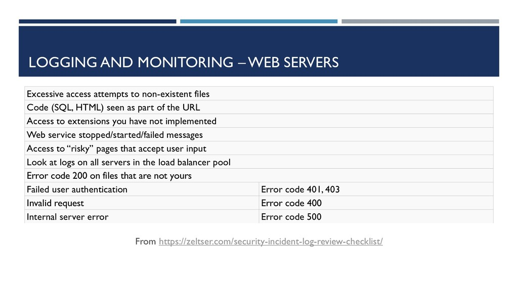 LOGGING AND MONITORING – WEB SERVERS From https...