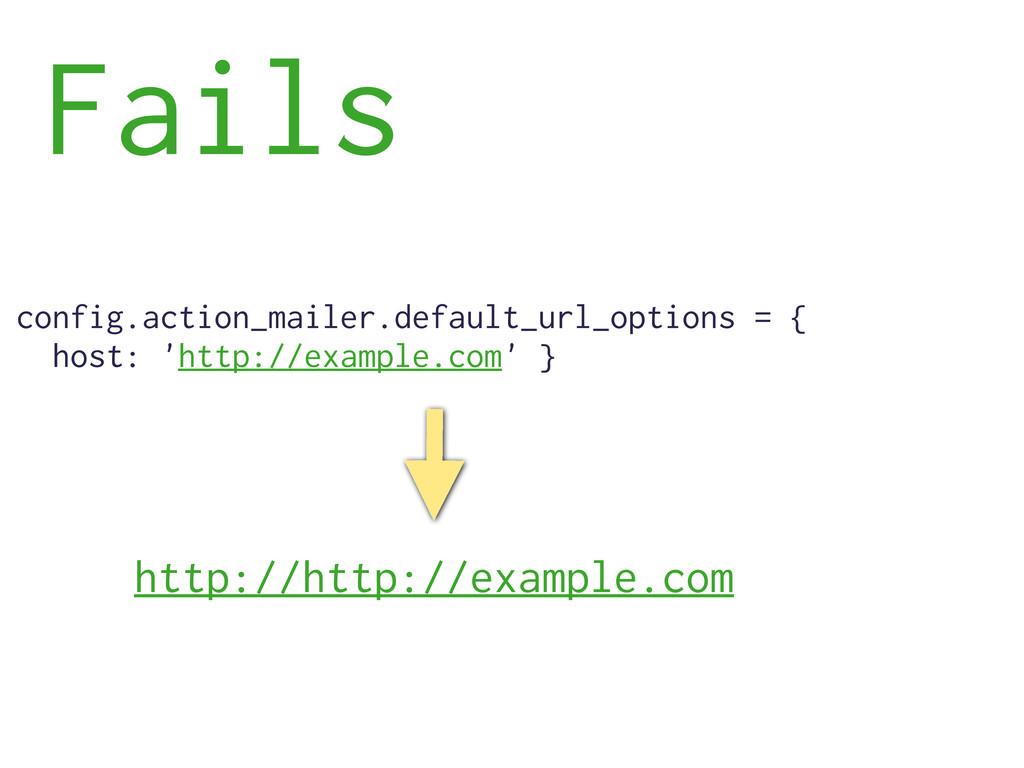 Fails config.action_mailer.default_url_options ...