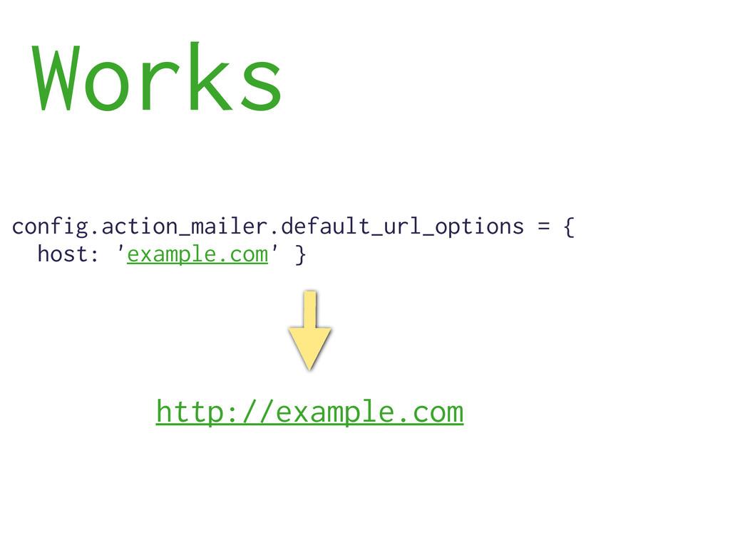 Works config.action_mailer.default_url_options ...