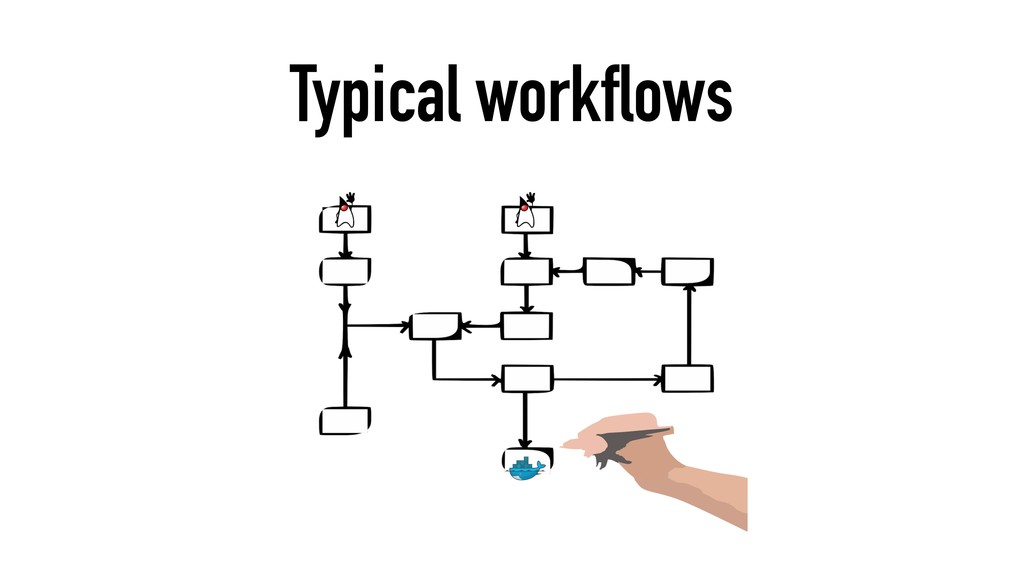 Typical workflows