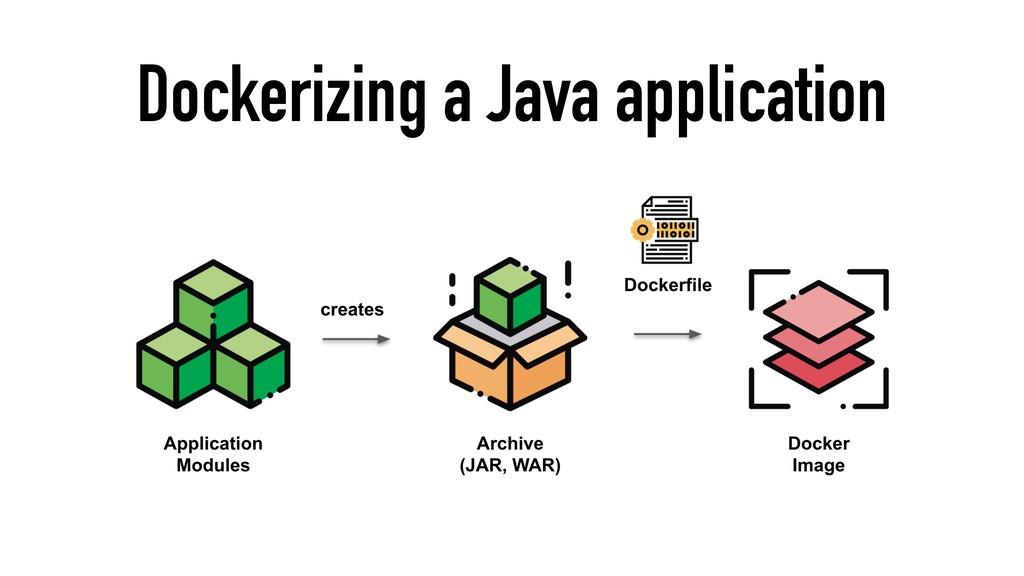 Dockerizing a Java application